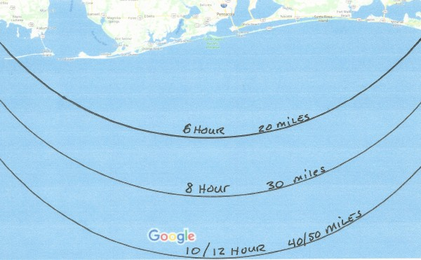 Length Of Charter Fishing Trips